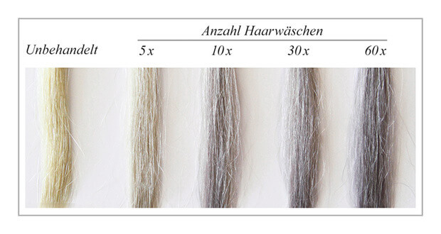 graue haare ursache